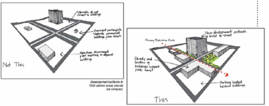 تأثیرات اقتصادی مترو بر سازماندهی فضایی حوزه نفوذ ایستگاهها (tod)